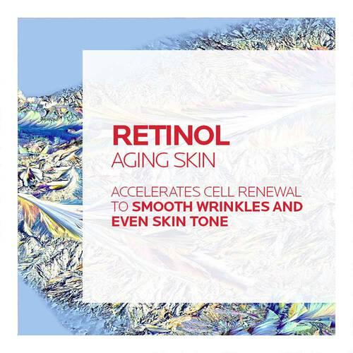 RETINOL B3 ANTI-AGING SERUM